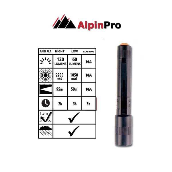 MIni Palm AlpinPro Flashligh spec tablet