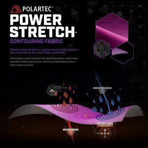 Power stretch icon 300x300 1